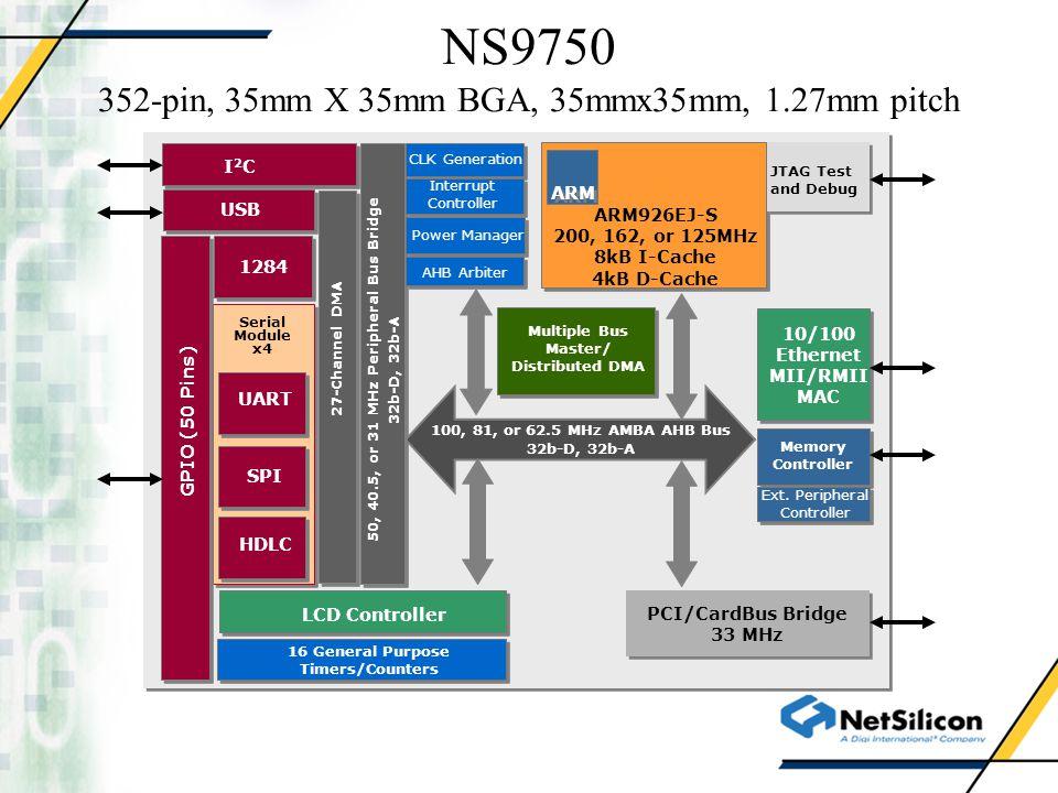 NS9750 352-pin, 35mm X 35mm BGA, 35mmx35mm, 1.27mm pitch 4K SIM 100MHz GPIO (50 Pins) 50, 40.5, or 31 MHz Peripheral Bus Bridge 32b-D, 32b-A 27-Channe