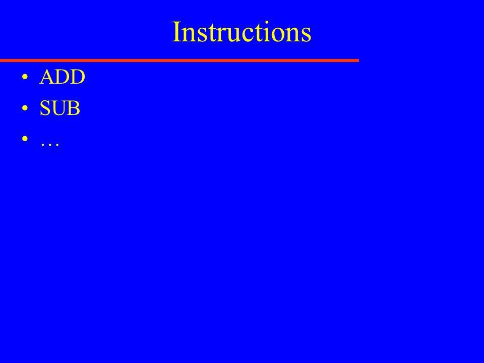 Instructions ADD SUB …