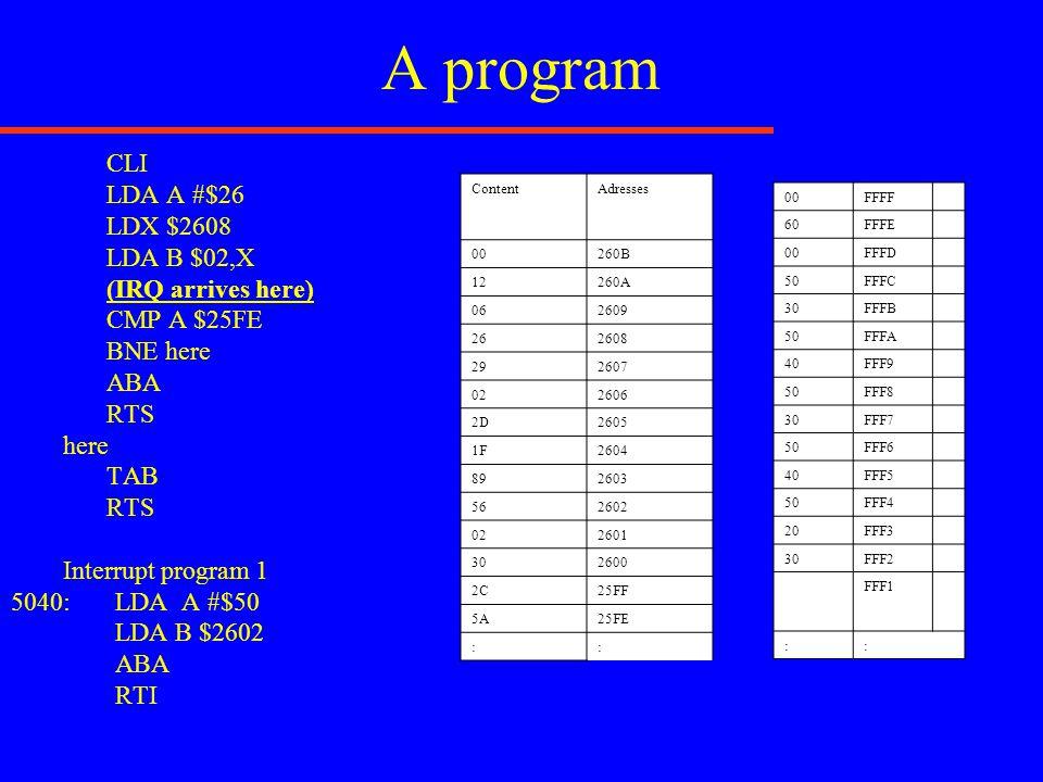 A program CLI LDA A #$26 LDX $2608 LDA B $02,X (IRQ arrives here) CMP A $25FE BNE here ABA RTS here TAB RTS Interrupt program 1 5040:LDA A #$50 LDA B $2602 ABA RTI ContentAdresses 00260B 12260A 062609 262608 292607 022606 2D2605 1F2604 892603 562602 022601 302600 2C25FF 5A25FE :: 00FFFF 60FFFE 00FFFD 50FFFC 30FFFB 50FFFA 40FFF9 50FFF8 30FFF7 50FFF6 40FFF5 50FFF4 20FFF3 30FFF2 FFF1 ::