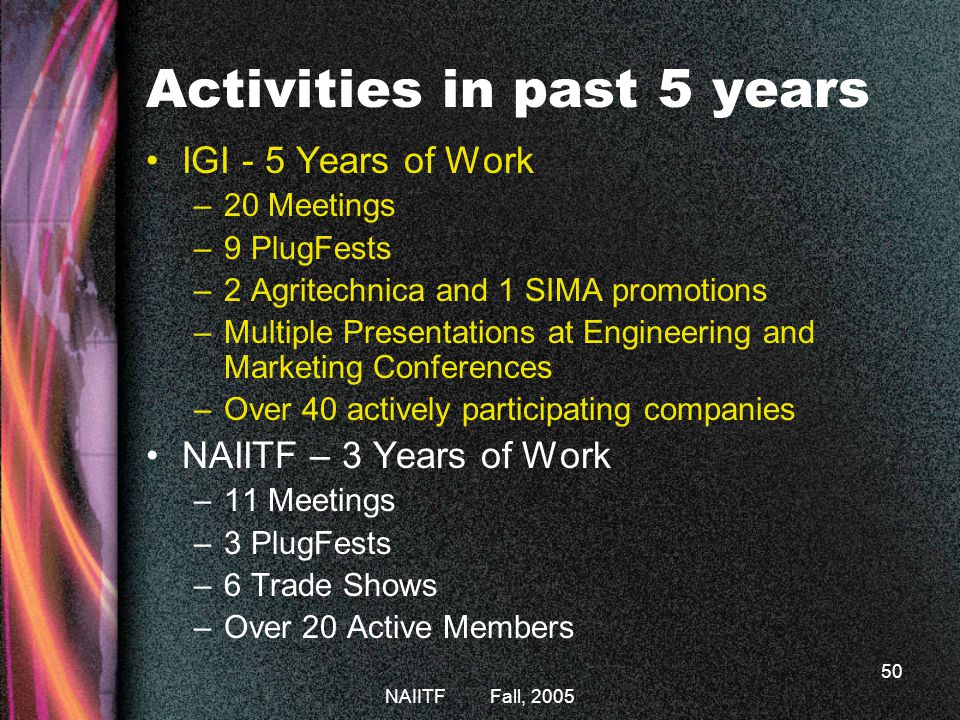 NAIITF Fall, 2005 50 Activities in past 5 years IGI - 5 Years of Work –20 Meetings –9 PlugFests –2 Agritechnica and 1 SIMA promotions –Multiple Presentations at Engineering and Marketing Conferences –Over 40 actively participating companies NAIITF – 3 Years of Work –11 Meetings –3 PlugFests –6 Trade Shows –Over 20 Active Members