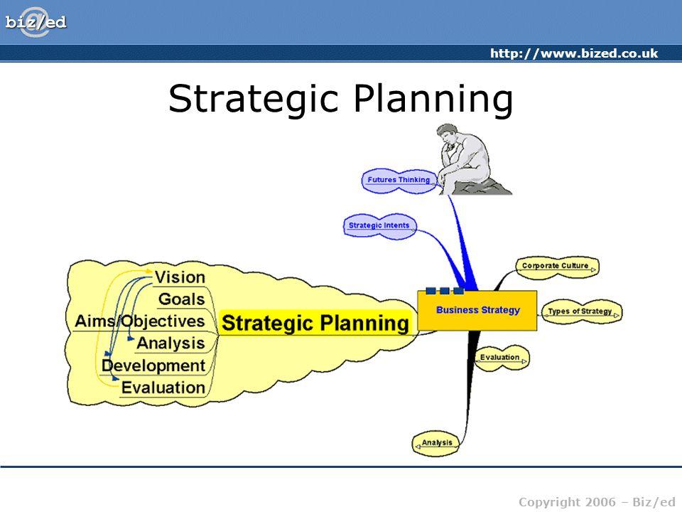 http://www.bized.co.uk Copyright 2006 – Biz/ed Strategic Planning