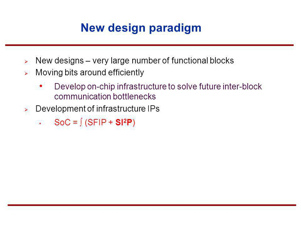 New design paradigm New designs – very large number of functional blocks Moving bits around efficiently Develop on-chip infrastructure to solve future