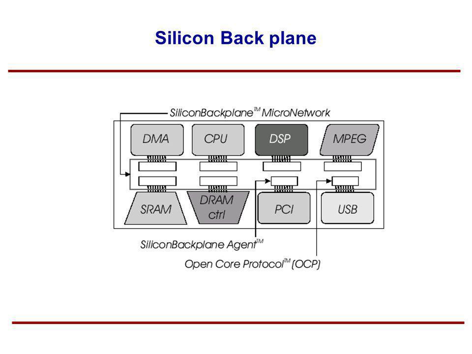 Silicon Back plane