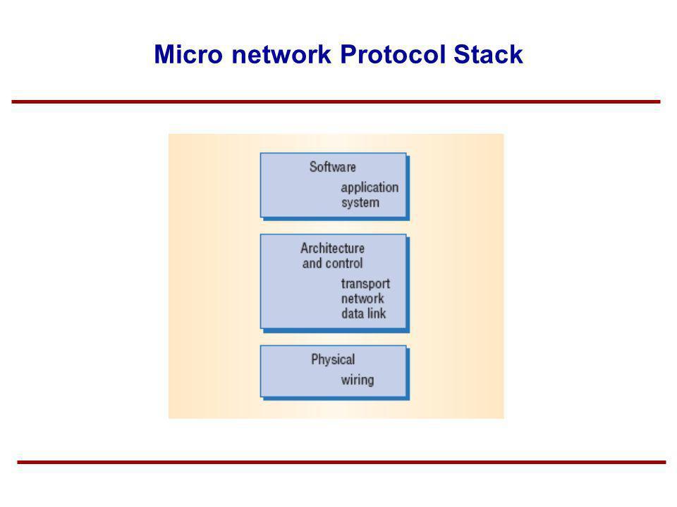 Micro network Protocol Stack