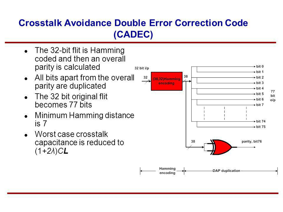 Crosstalk Avoidance Double Error Correction Code (CADEC) The 32-bit flit is Hamming coded and then an overall parity is calculated All bits apart from