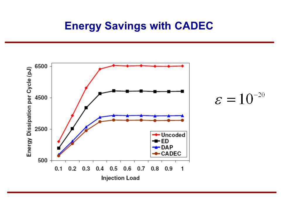 Energy Savings with CADEC