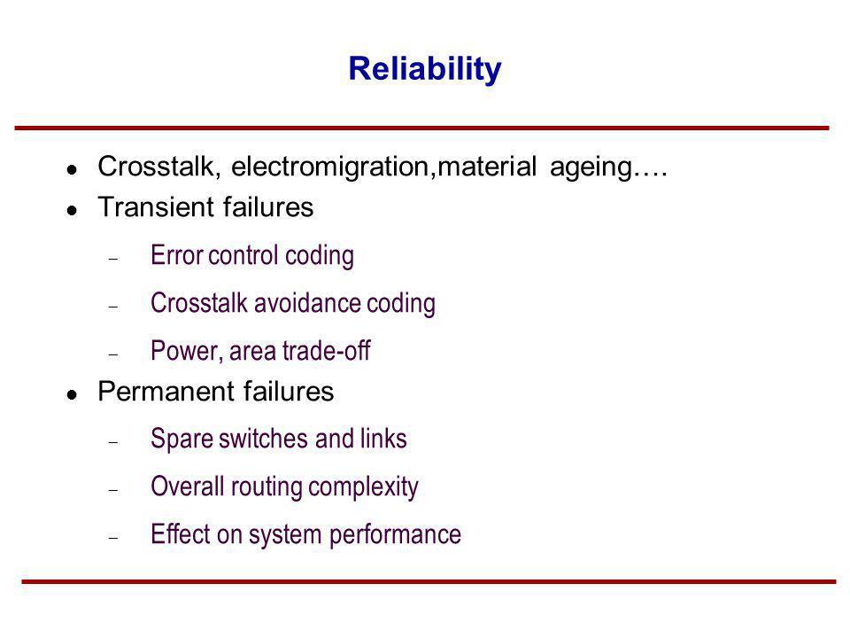Reliability Crosstalk, electromigration,material ageing…. Transient failures Error control coding Crosstalk avoidance coding Power, area trade-off Per