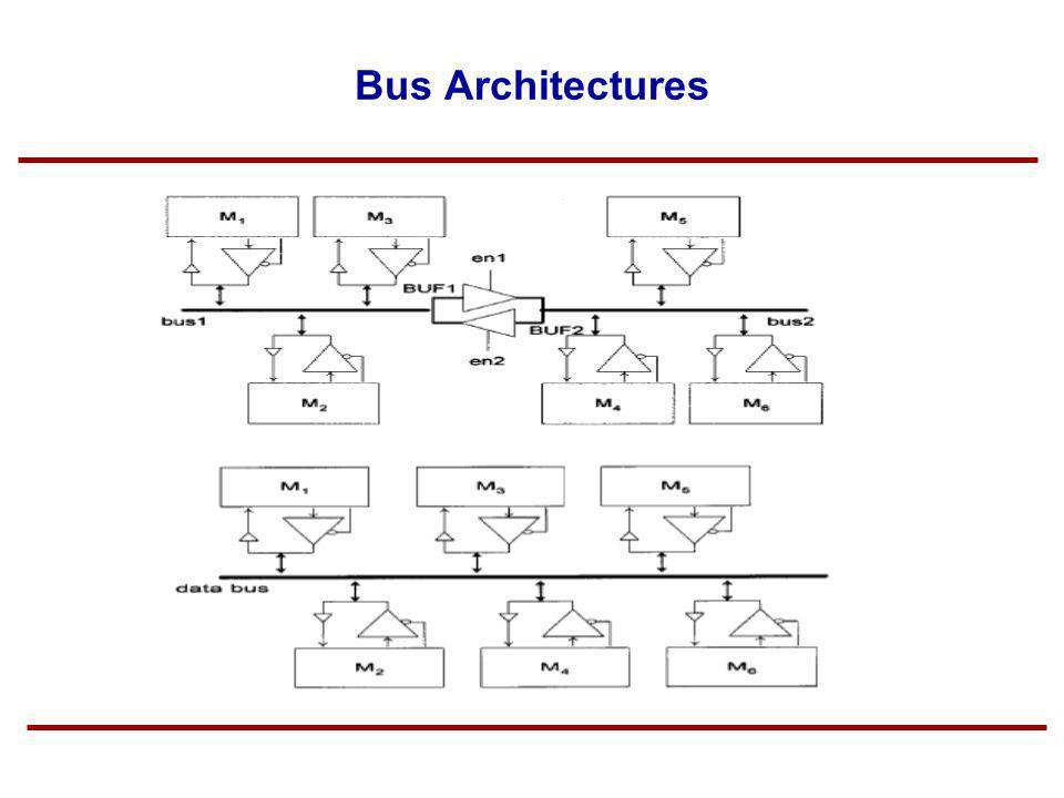Bus Architectures