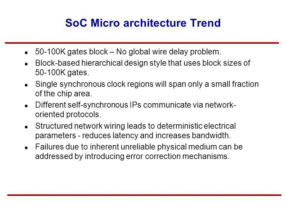 New design paradigm New designs – very large number of functional blocks Moving bits around efficiently Develop on-chip infrastructure to solve future inter-block communication bottlenecks Development of infrastructure IPs SoC = (SFIP + SI 2 P)