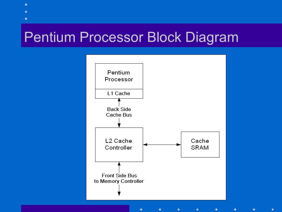 Pentium Processor Block Diagram