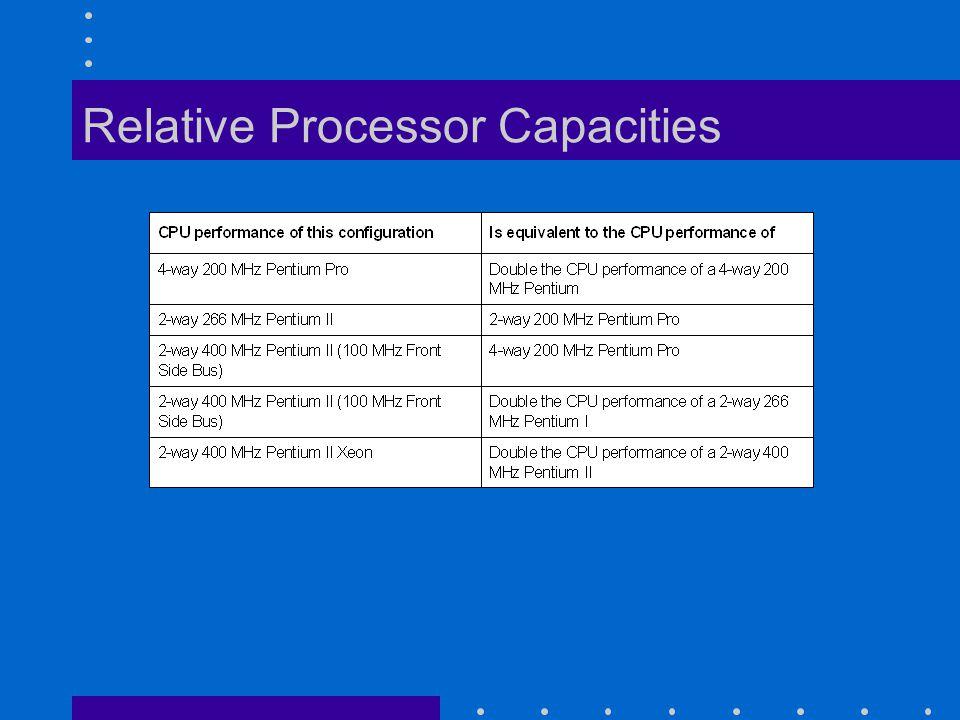 Relative Processor Capacities