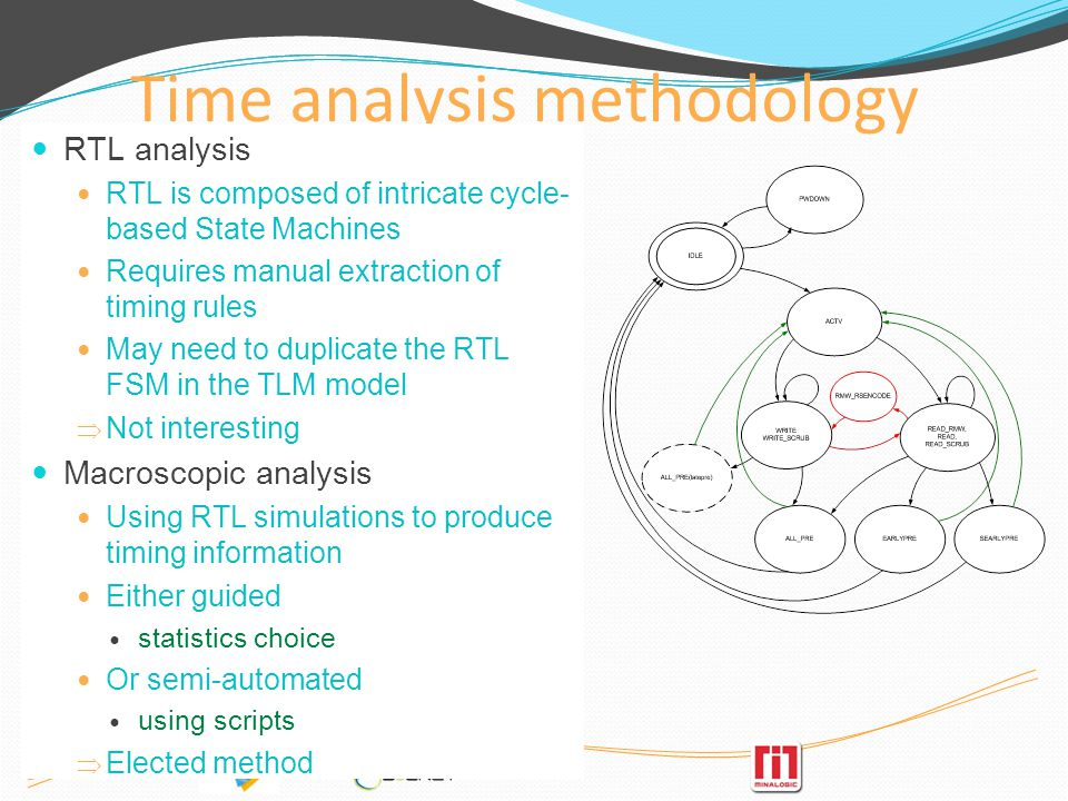 Time analysis methodology RTL analysis RTL is composed of intricate cycle- based State Machines Requires manual extraction of timing rules May need to duplicate the RTL FSM in the TLM model Not interesting Macroscopic analysis Using RTL simulations to produce timing information Either guided statistics choice Or semi-automated using scripts Elected method