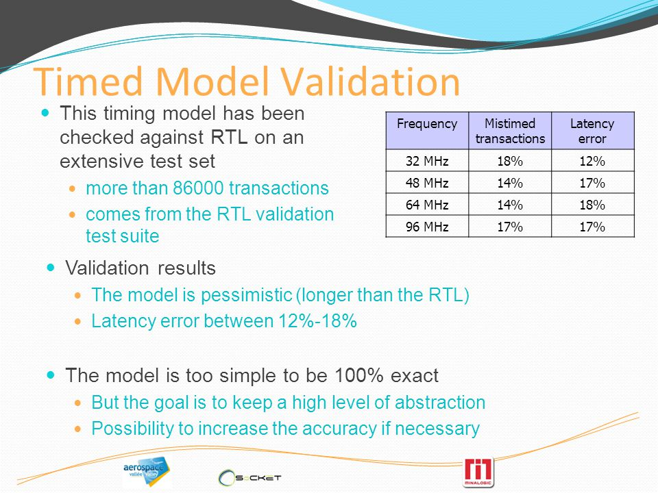 Timed Model Validation This timing model has been checked against RTL on an extensive test set more than 86000 transactions comes from the RTL validation test suite FrequencyMistimed transactions Latency error 32 MHz18%12% 48 MHz14%17% 64 MHz14%18% 96 MHz17% Validation results The model is pessimistic (longer than the RTL) Latency error between 12%-18% The model is too simple to be 100% exact But the goal is to keep a high level of abstraction Possibility to increase the accuracy if necessary