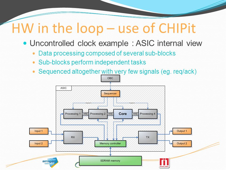 HW in the loop – use of CHIPit Uncontrolled clock example : ASIC internal view Data processing composed of several sub-blocks Sub-blocks perform indep
