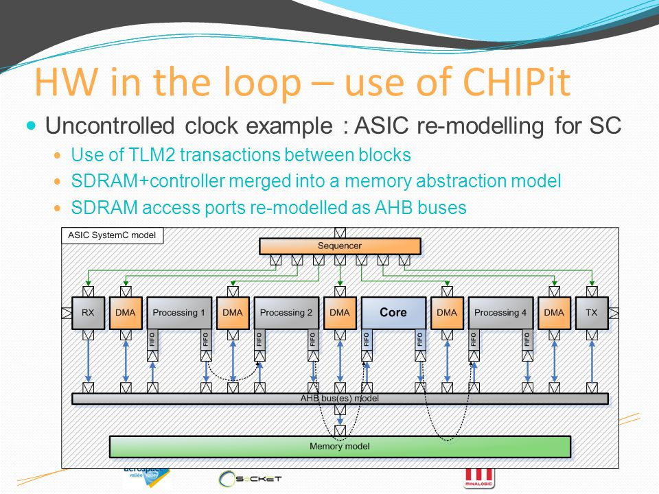 HW in the loop – use of CHIPit Uncontrolled clock example : ASIC re-modelling for SC Use of TLM2 transactions between blocks SDRAM+controller merged into a memory abstraction model SDRAM access ports re-modelled as AHB buses