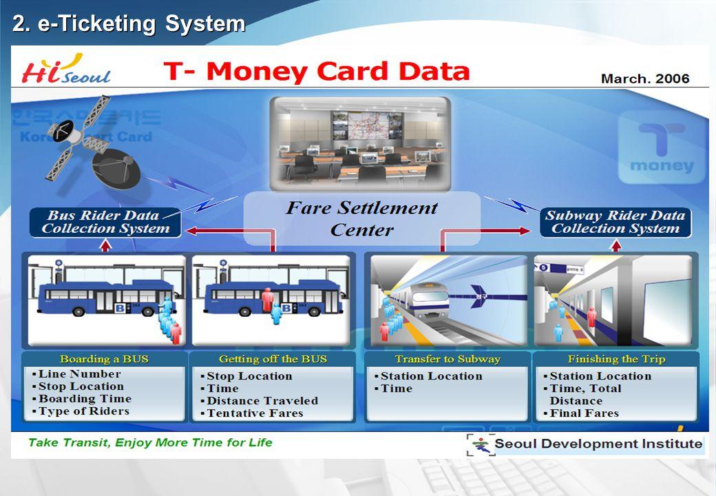 2. e-Ticketing System