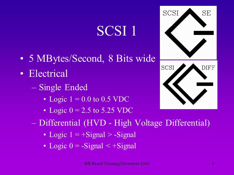 BB Brasil Training December 20009 SCSI 1 5 MBytes/Second, 8 Bits wide Electrical –Single Ended Logic 1 = 0.0 to 0.5 VDC Logic 0 = 2.5 to 5.25 VDC –Differential (HVD - High Voltage Differential) Logic 1 = +Signal > -Signal Logic 0 = -Signal < +Signal