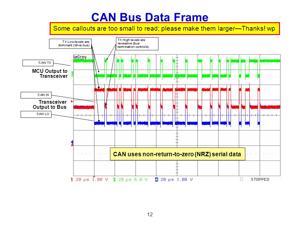 12 CAN Bus Data Frame MCU Output to Transceiver Transceiver Output to Bus CAN uses non-return-to-zero (NRZ) serial data Some callouts are too small to