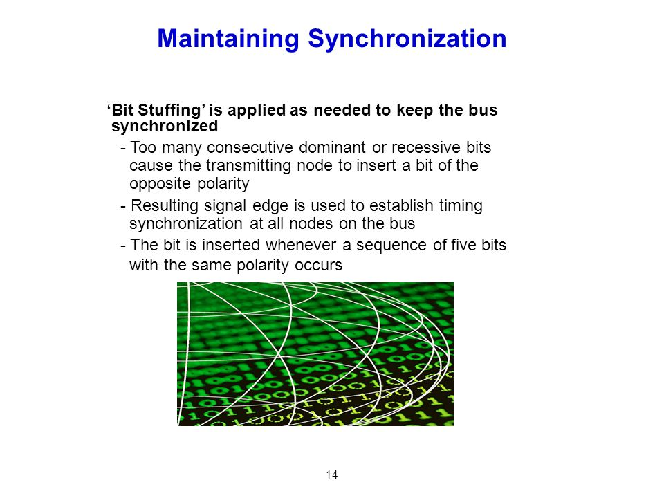 14 Bit Stuffing is applied as needed to keep the bus synchronized - Too many consecutive dominant or recessive bits cause the transmitting node to ins