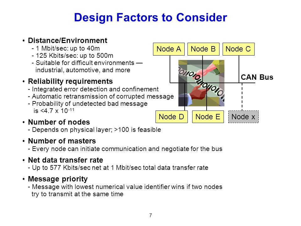 7 Design Factors to Consider Distance/Environment - 1 Mbit/sec: up to 40m - 125 Kbits/sec: up to 500m - Suitable for difficult environments industrial