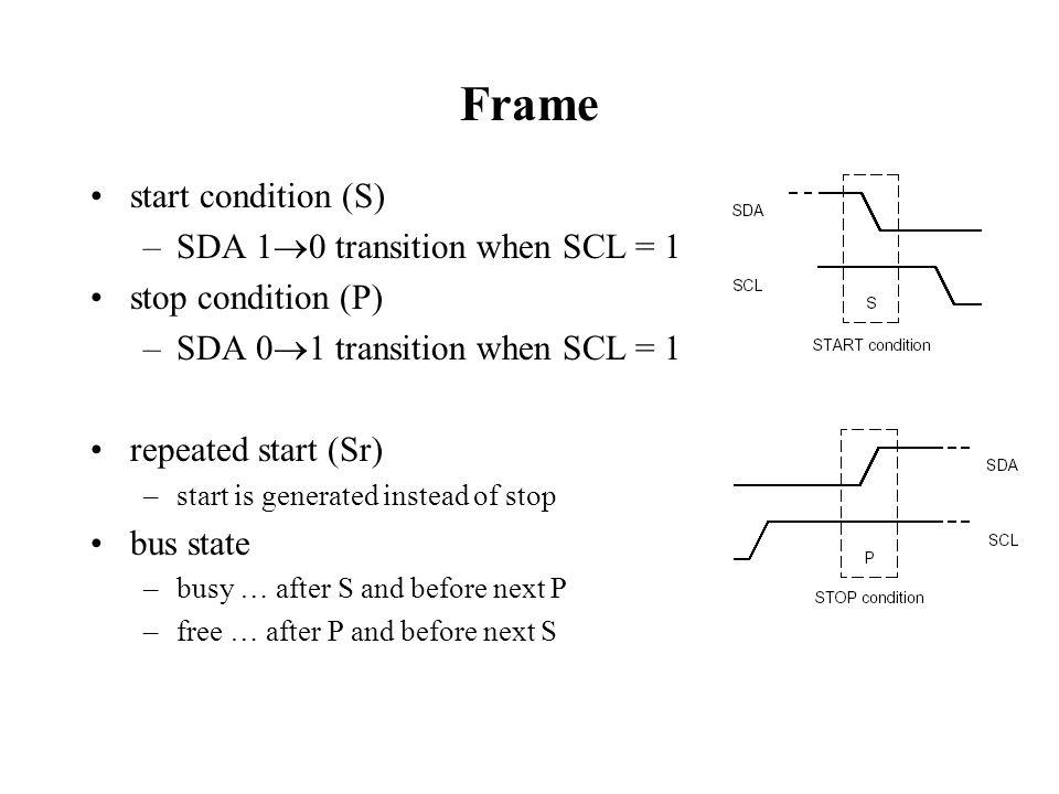 Frame Formats master-transmitter master-receiver (since second byte)