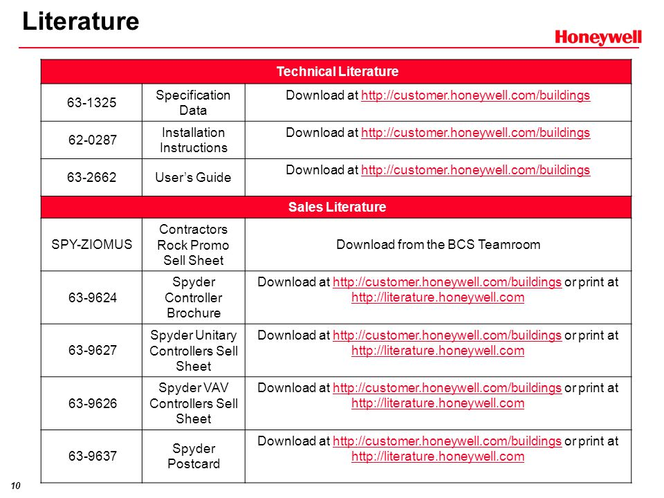 10 Literature Technical Literature 63-1325 Specification Data Download at http://customer.honeywell.com/buildingshttp://customer.honeywell.com/buildings 62-0287 Installation Instructions Download at http://customer.honeywell.com/buildingshttp://customer.honeywell.com/buildings 63-2662Users Guide Download at http://customer.honeywell.com/buildingshttp://customer.honeywell.com/buildings Sales Literature SPY-ZIOMUS Contractors Rock Promo Sell Sheet Download from the BCS Teamroom 63-9624 Spyder Controller Brochure Download at http://customer.honeywell.com/buildings or print at http://literature.honeywell.comhttp://customer.honeywell.com/buildings http://literature.honeywell.com 63-9627 Spyder Unitary Controllers Sell Sheet Download at http://customer.honeywell.com/buildings or print at http://literature.honeywell.comhttp://customer.honeywell.com/buildings http://literature.honeywell.com 63-9626 Spyder VAV Controllers Sell Sheet Download at http://customer.honeywell.com/buildings or print at http://literature.honeywell.comhttp://customer.honeywell.com/buildings http://literature.honeywell.com 63-9637 Spyder Postcard Download at http://customer.honeywell.com/buildings or print at http://literature.honeywell.comhttp://customer.honeywell.com/buildings http://literature.honeywell.com