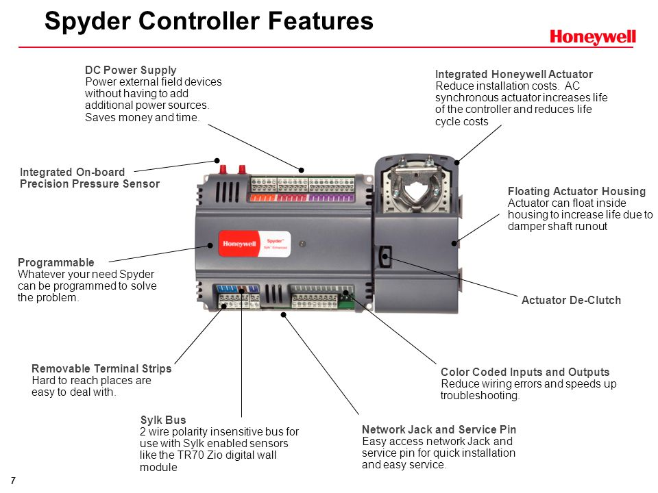 7 Spyder Controller Features Integrated Honeywell Actuator Reduce installation costs.