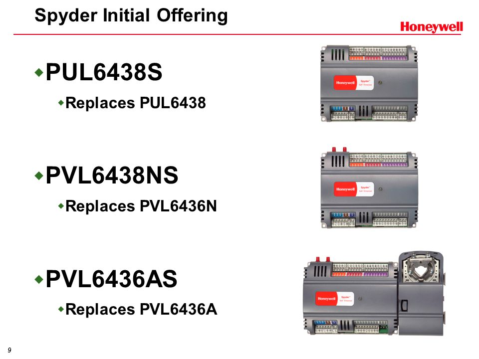 9 Spyder Initial Offering PUL6438S Replaces PUL6438 PVL6438NS Replaces PVL6436N PVL6436AS Replaces PVL6436A