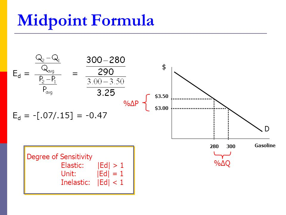 Price Elasticity of Demand Measures the price sensitivity of buyers E d = $ Gasoline $3.50 $3.00 280300 D %ΔQ%ΔQ %ΔP%ΔP