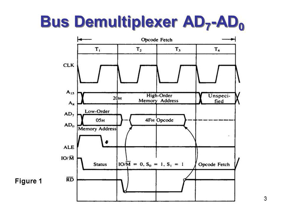 3 Bus Demultiplexer AD 7 -AD 0 Figure 1