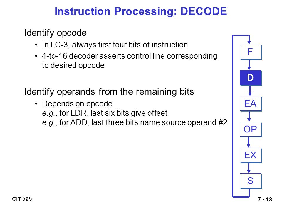 CIT 595 7 - 18 Instruction Processing: DECODE Identify opcode In LC-3, always first four bits of instruction 4-to-16 decoder asserts control line corr