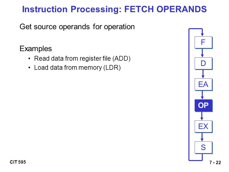 CIT 595 7 - 22 Instruction Processing: FETCH OPERANDS Get source operands for operation Examples Read data from register file (ADD) Load data from mem