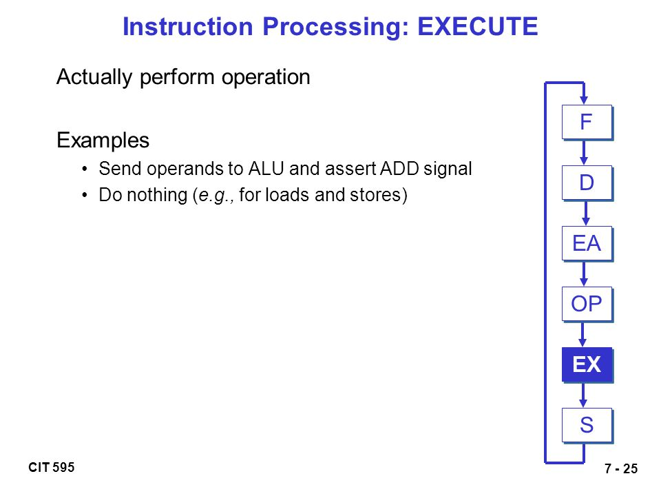 CIT 595 7 - 25 Instruction Processing: EXECUTE Actually perform operation Examples Send operands to ALU and assert ADD signal Do nothing (e.g., for lo