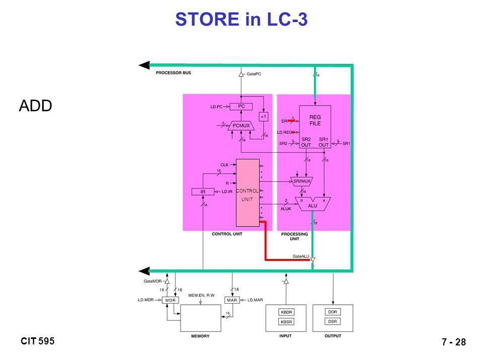 CIT 595 7 - 28 STORE in LC-3 ADD CONTROL UNIT