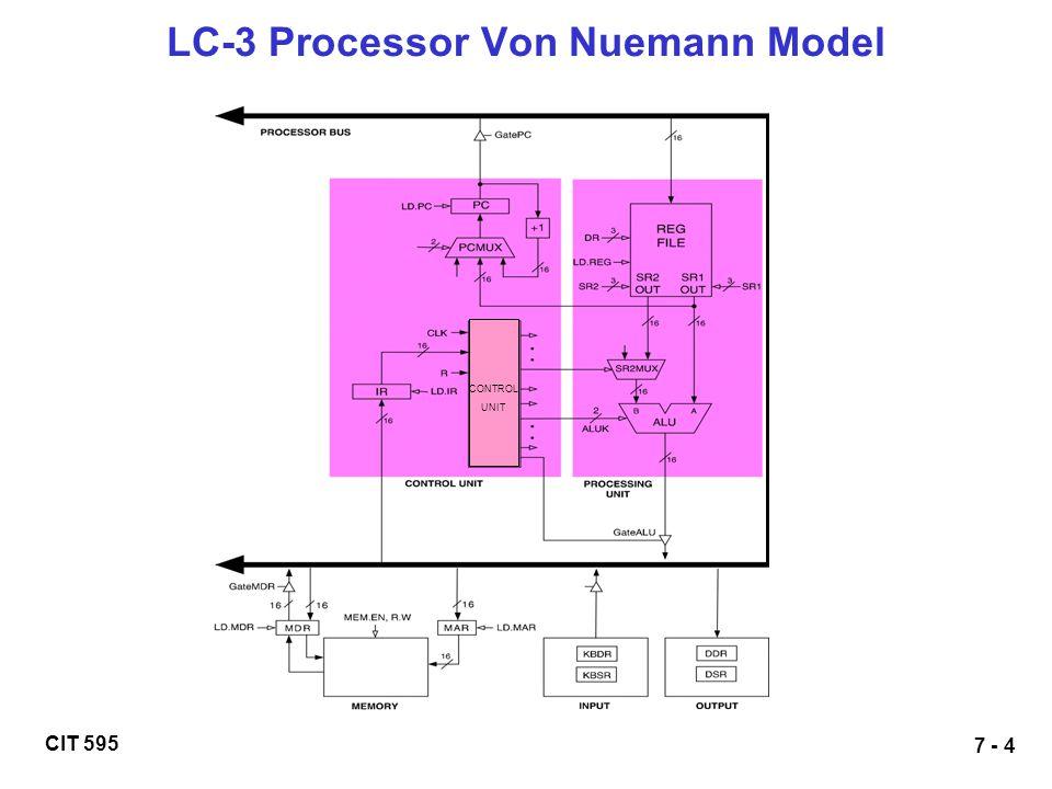 CIT 595 7 - 4 LC-3 Processor Von Nuemann Model CONTROL UNIT