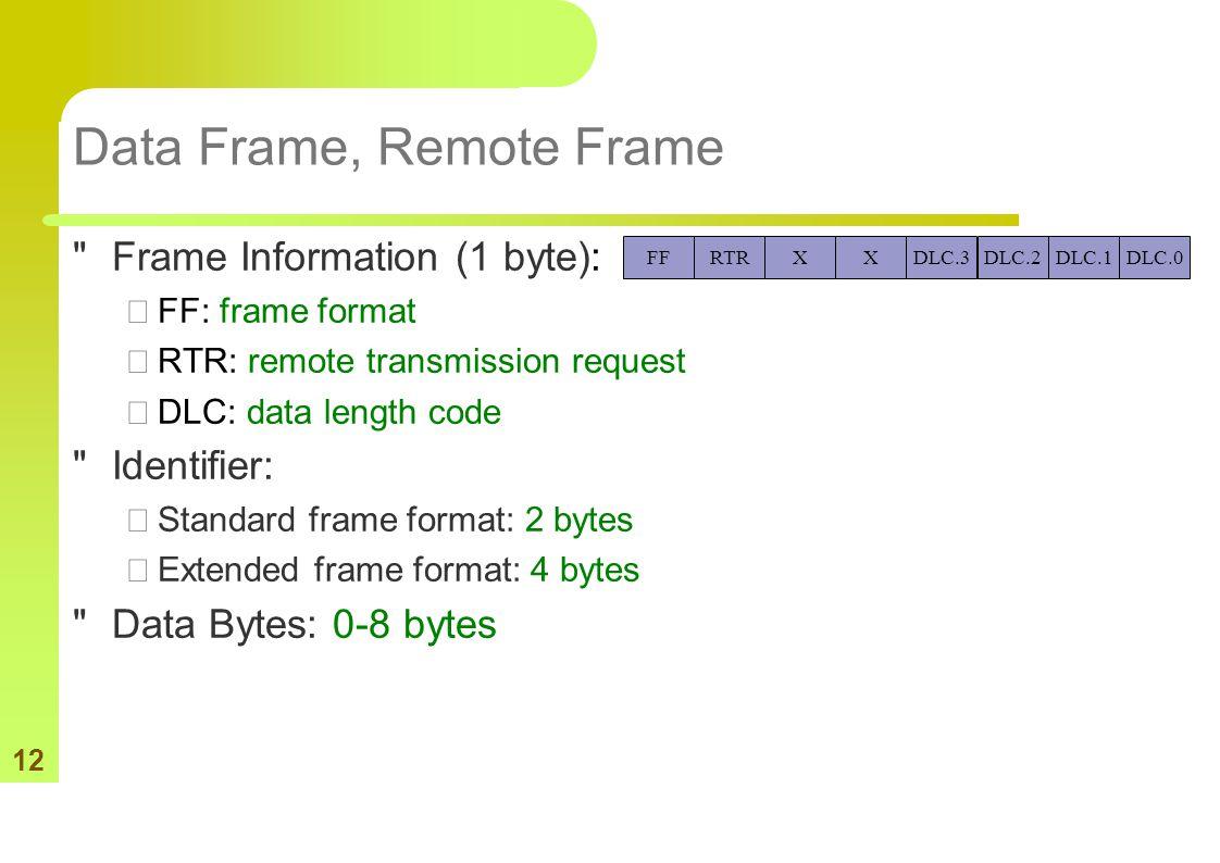 12 Data Frame, Remote Frame