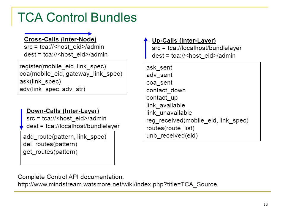 18 TCA Control Bundles Cross-Calls (Inter-Node) src = tca:// /admin dest = tca:// /admin register(mobile_eid, link_spec) coa(mobile_eid, gateway_link_