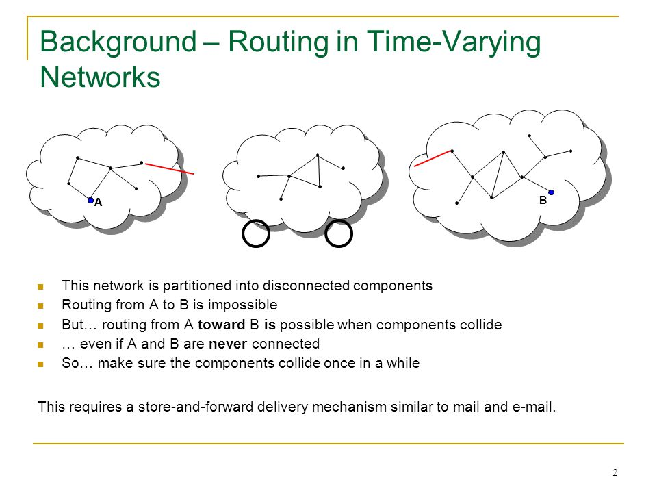 2 Background – Routing in Time-Varying Networks This network is partitioned into disconnected components Routing from A to B is impossible But… routin