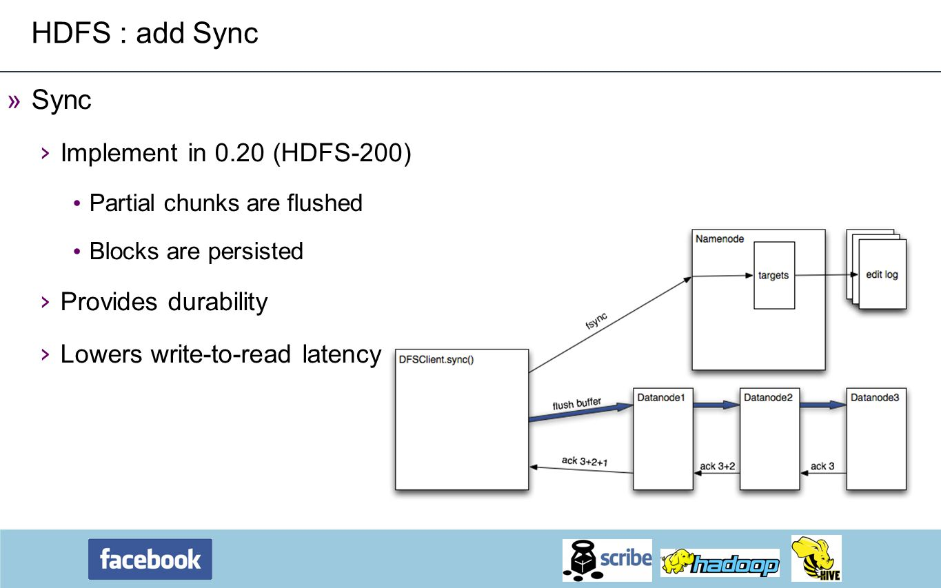 HDFS : add Sync »Sync Implement in 0.20 (HDFS-200) Partial chunks are flushed Blocks are persisted Provides durability Lowers write-to-read latency