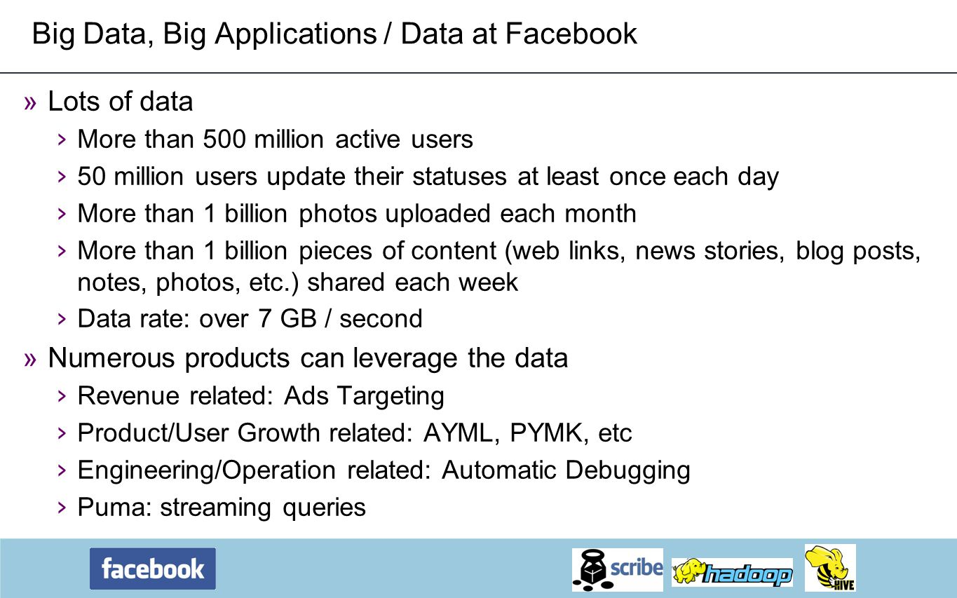 Big Data, Big Applications / Data at Facebook »Lots of data More than 500 million active users 50 million users update their statuses at least once ea