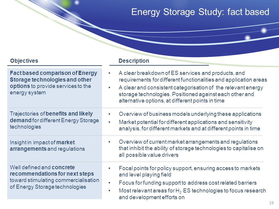 Energy Storage Study: fact based Fact based comparison of Energy Storage technologies and other options to provide services to the energy system Traje