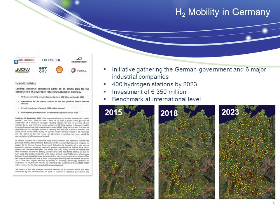 Initiative gathering the German government and 6 major industrial companies 400 hydrogen stations by 2023 Investment of 350 million Benchmark at international level 2015 2018 2023 H 2 Mobility in Germany 5