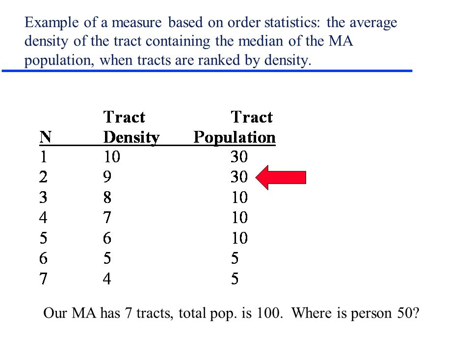 Example of a measure based on order statistics: the average density of the tract containing the median of the MA population, when tracts are ranked by