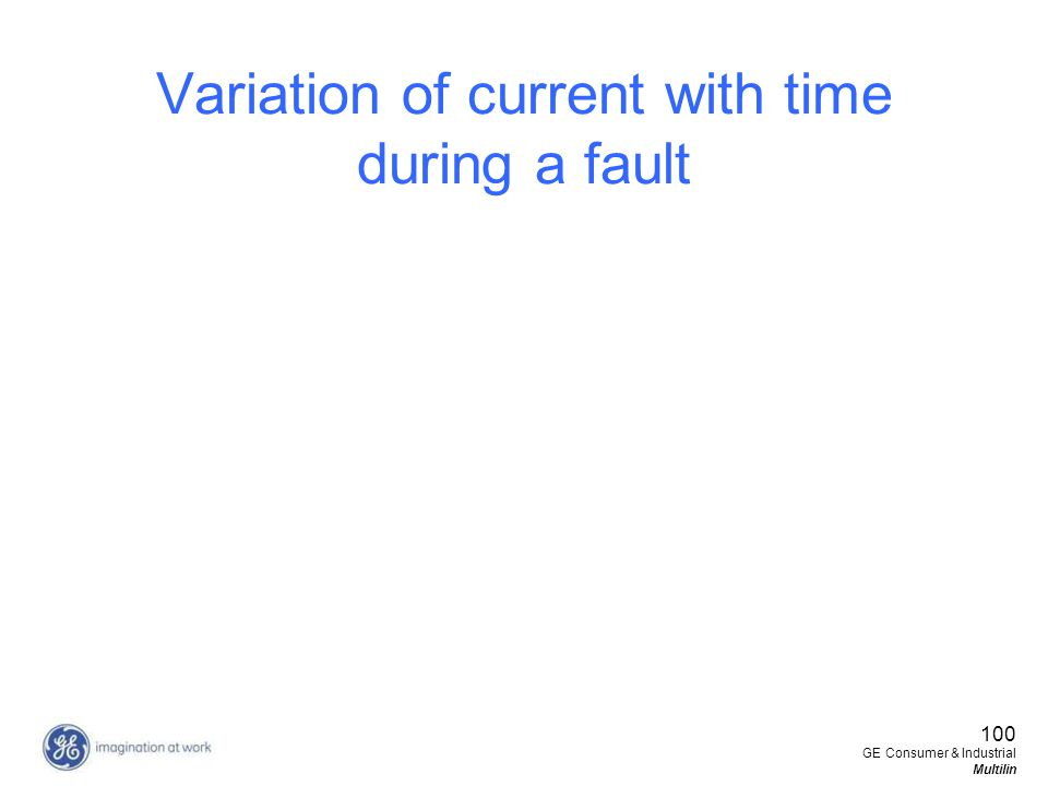100 GE Consumer & Industrial Multilin Variation of current with time during a fault