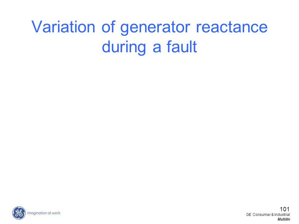 101 GE Consumer & Industrial Multilin Variation of generator reactance during a fault