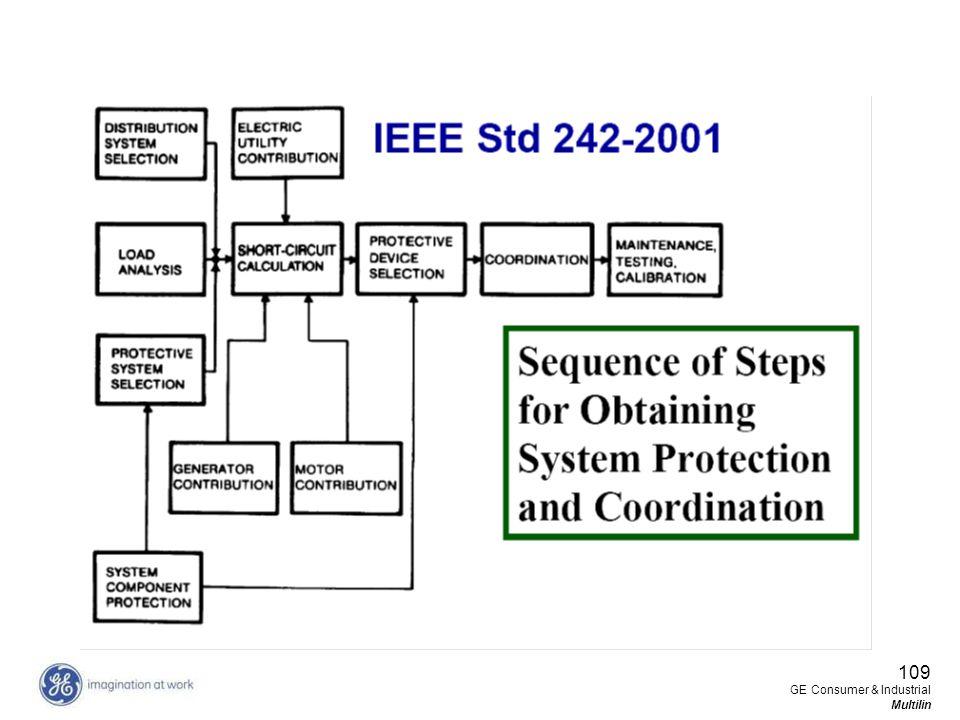 109 GE Consumer & Industrial Multilin