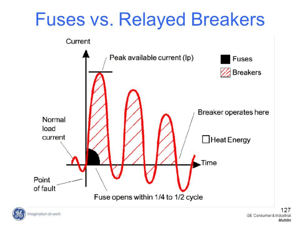 127 GE Consumer & Industrial Multilin Fuses vs. Relayed Breakers
