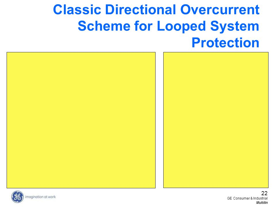 22 GE Consumer & Industrial Multilin Classic Directional Overcurrent Scheme for Looped System Protection
