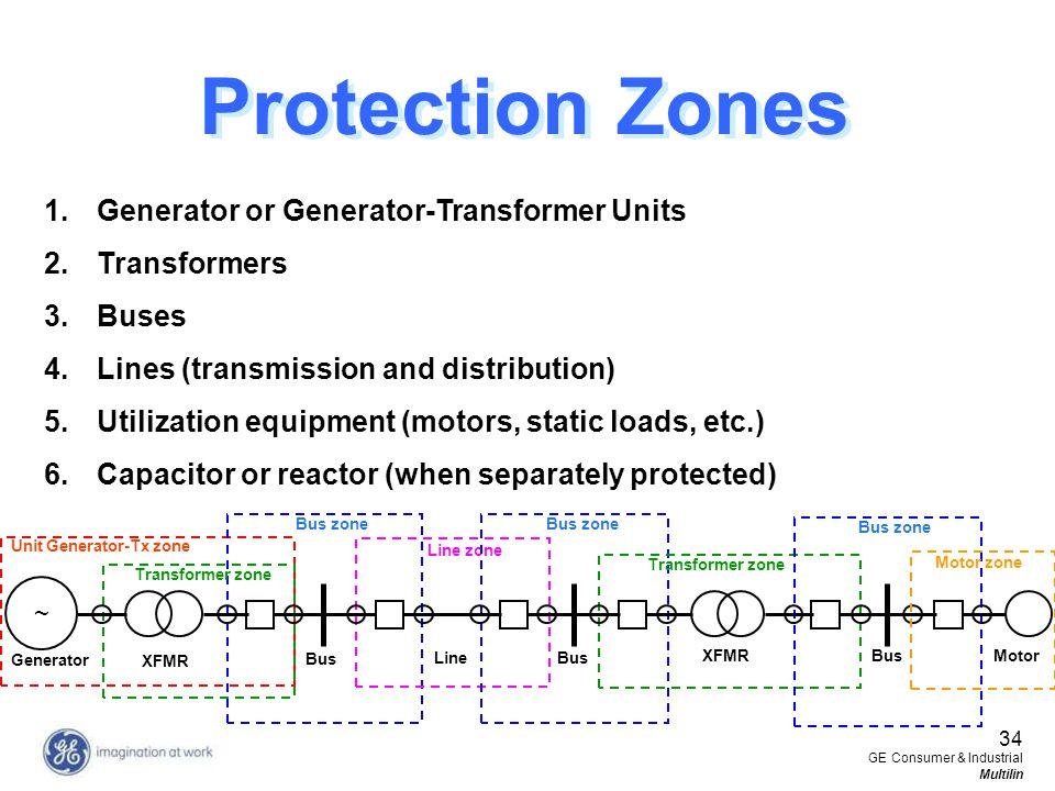 34 GE Consumer & Industrial Multilin 1.Generator or Generator-Transformer Units 2.Transformers 3.Buses 4.Lines (transmission and distribution) 5.Utili