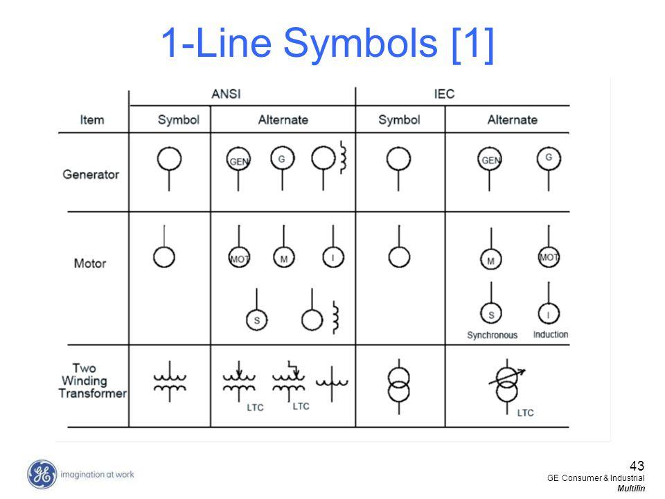 43 GE Consumer & Industrial Multilin 1-Line Symbols [1]